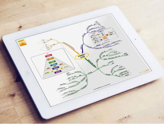 スタディング中小企業診断士通信講座学習マップ